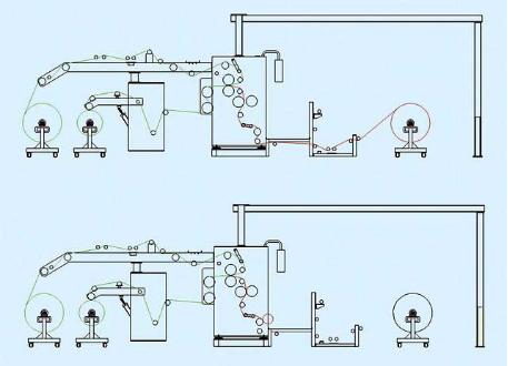 PUR热熔胶涂布复合机生产示意图