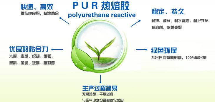PUR热熔胶涂布复合机特性树状图